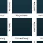 Awareness Through Hashtags