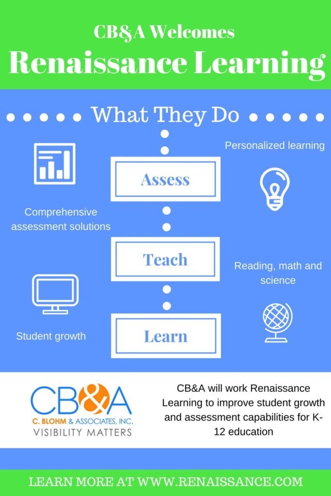 CB&A Welcomes Renaissance Learning