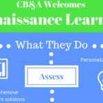 CB&A and Renaissance Learning Put Focus on Student Growth