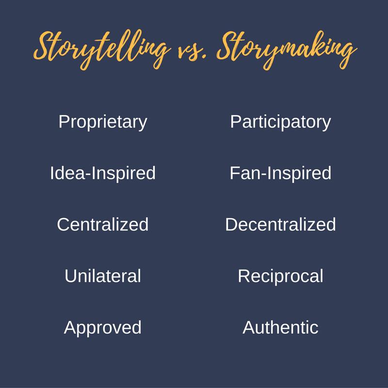 storymaking-1