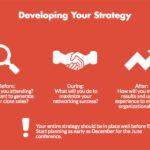 ISTE 2017 Infographic: Strategic Planning Checklist