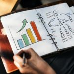 The Road Map to Your Road Map: The Marketing Audit