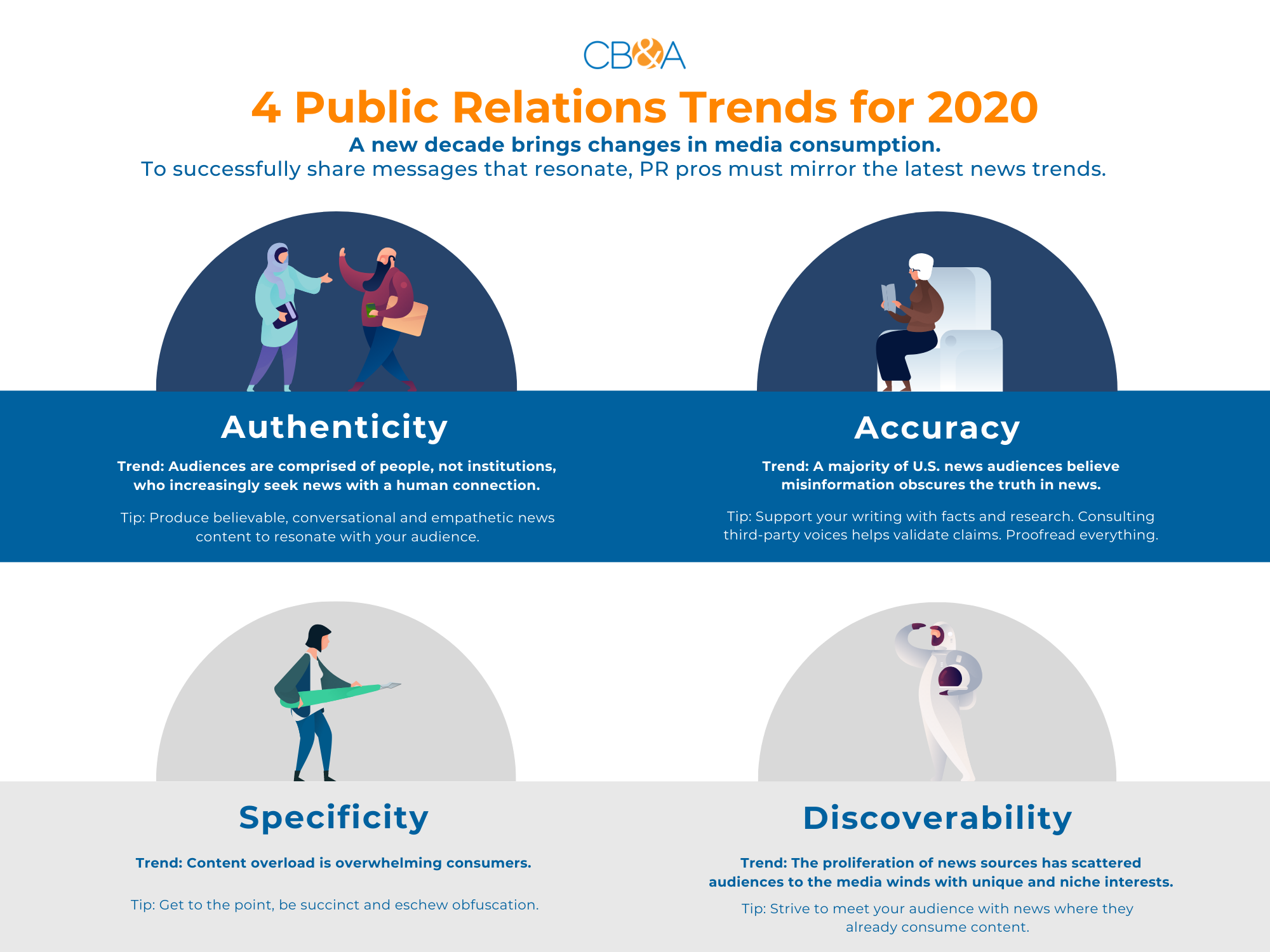 Smart Public Relations Trends Infographic_January2020